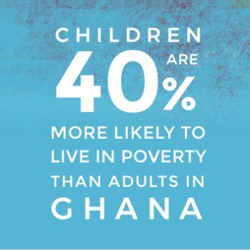 Ghana Poverty Statistic
