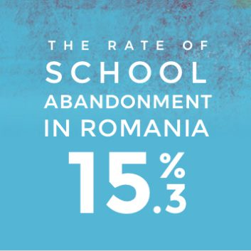 The rate of school abandonment in Romania 15.3%