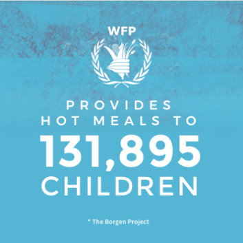 Guinea WFP Hot Meals Statistic