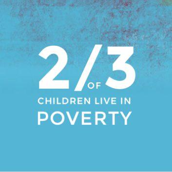 Malawi Poverty Statistic