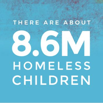 Nigeria Homeless Statistic