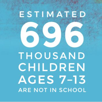 Estimated 696 Thousand Children Ages 7–13 are no in School