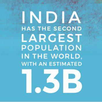 India Population Statistic