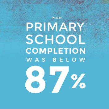Belize Primary School Completion Statistic